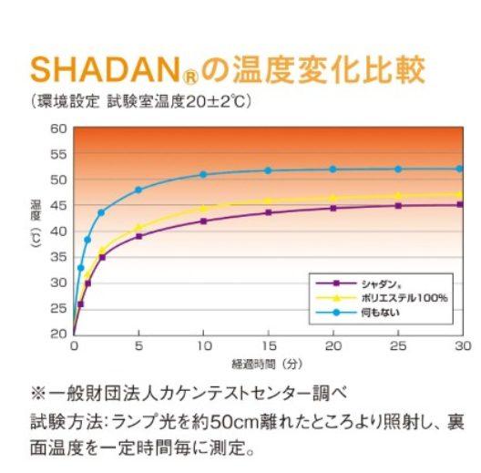 ベルメゾン シャダンケープ 遮熱・紫外線カット・UV対策2