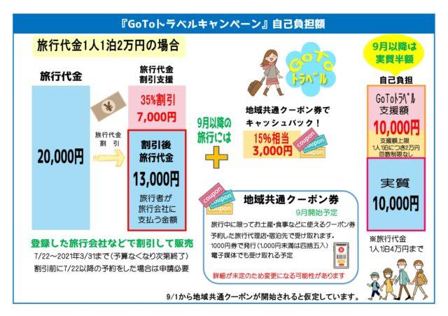 『gotoトラベルキャンペーン』予約旅行代金実質半額割引の内訳
